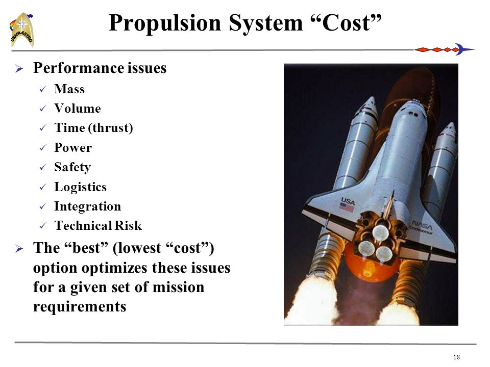 18 Propulsion System Cost  Performance issues Mass Volume Time (thrust) Power Safety Logistics Integration Technical Risk  The best (lowest cost ) option optimizes these issues for a given set of mission requirements