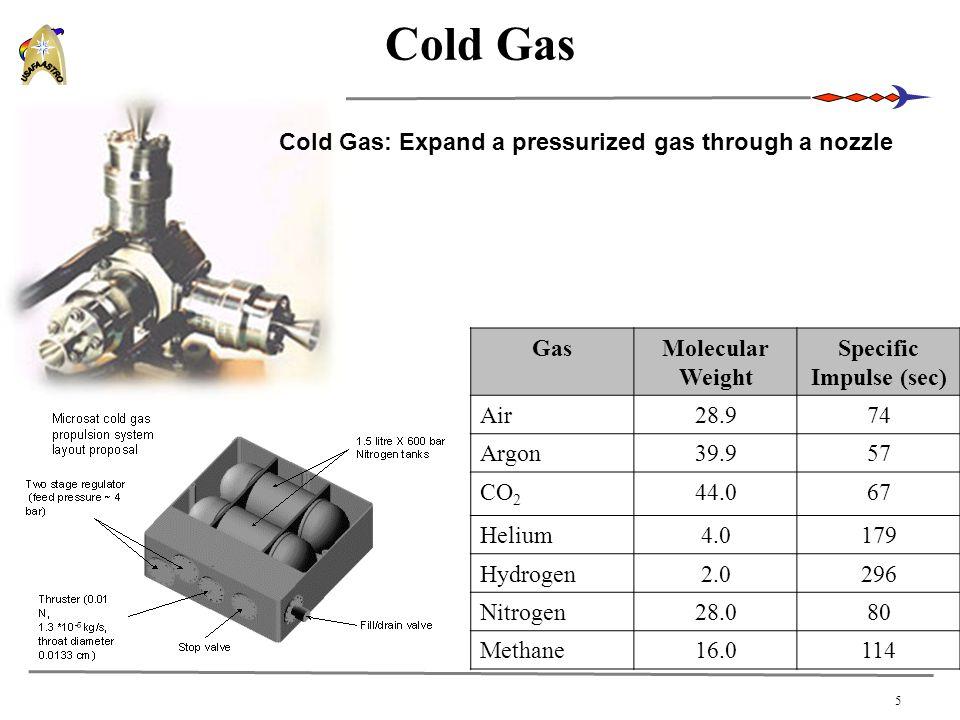 5 Cold Gas GasMolecular Weight Specific Impulse (sec) Air28.974 Argon39.957 CO 2 44.067 Helium4.0179 Hydrogen2.0296 Nitrogen28.080 Methane16.0114 Cold