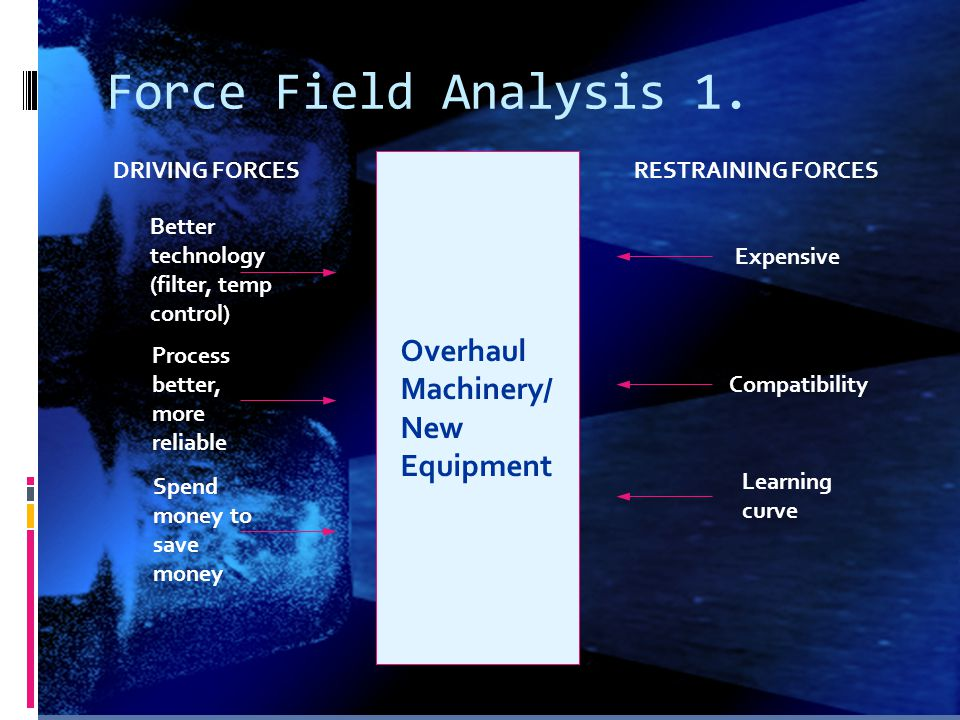 Force Field Analysis 1. Overhaul Machinery/ New Equipment DRIVING FORCES Better technology (filter, temp control) RESTRAINING FORCES Process better, m