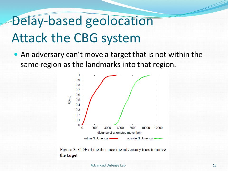 Delay-based geolocation Attack the CBG system An adversary can't move a target that is not within the same region as the landmarks into that region.