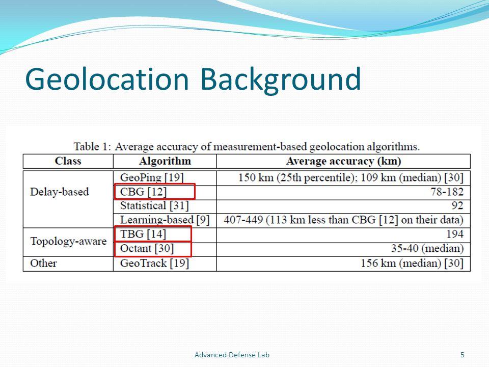 Delay-based geolocation Attack the CBG system Advanced Defense Lab16