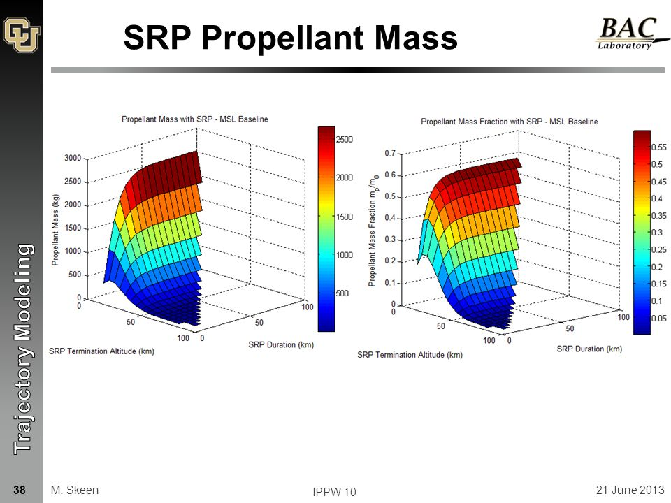 SRP Propellant Mass M. Skeen21 June 201338 IPPW 10