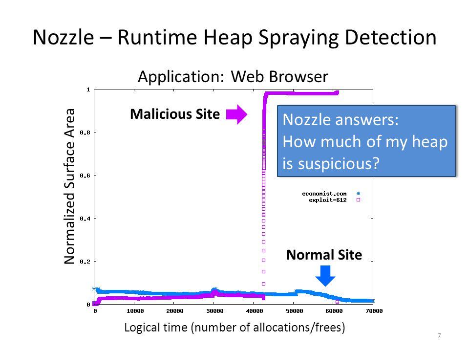 Outline Nozzle design & implementation Evaluation – False positives – False negatives – New threats (Adobe Reader) Summary 8