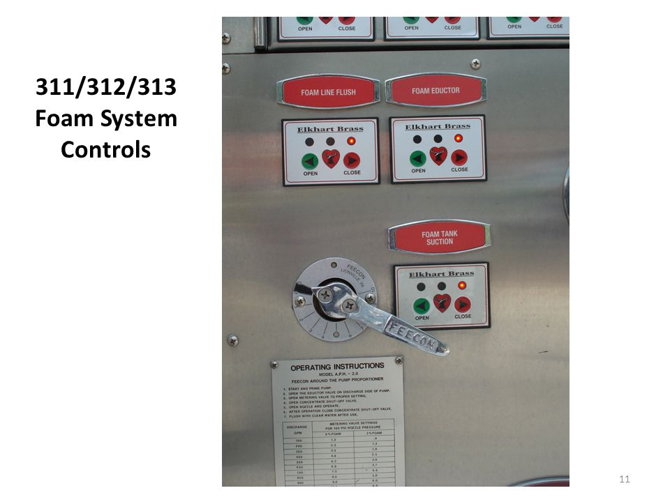 311/312/313 Foam System Controls 11
