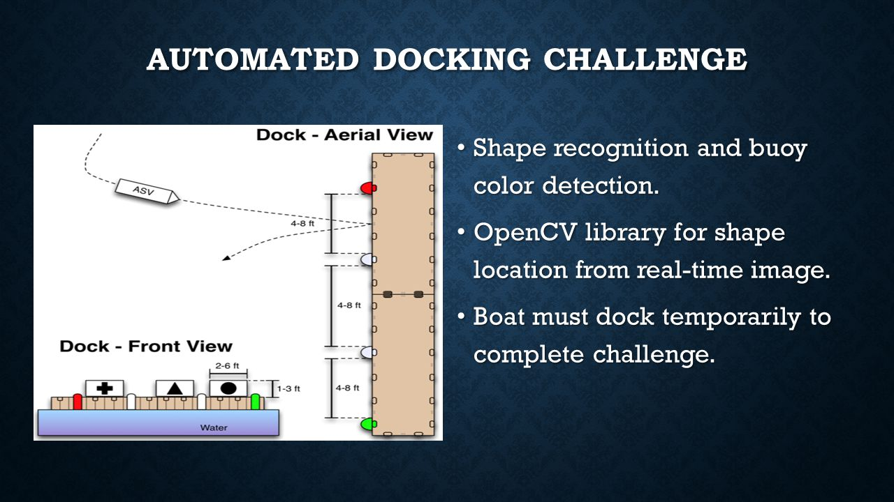 AUTOMATED DOCKING CHALLENGE Shape recognition and buoy color detection. Shape recognition and buoy color detection. OpenCV library for shape location