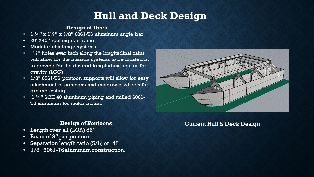 "Hull and Deck Design Design of Deck 1 ¼"" x 1¼"" x 1/8"" 6061-T6 aluminum angle bar 20""X40"" rectangular frame Modular challenge systems ¼"" holes ever inc"