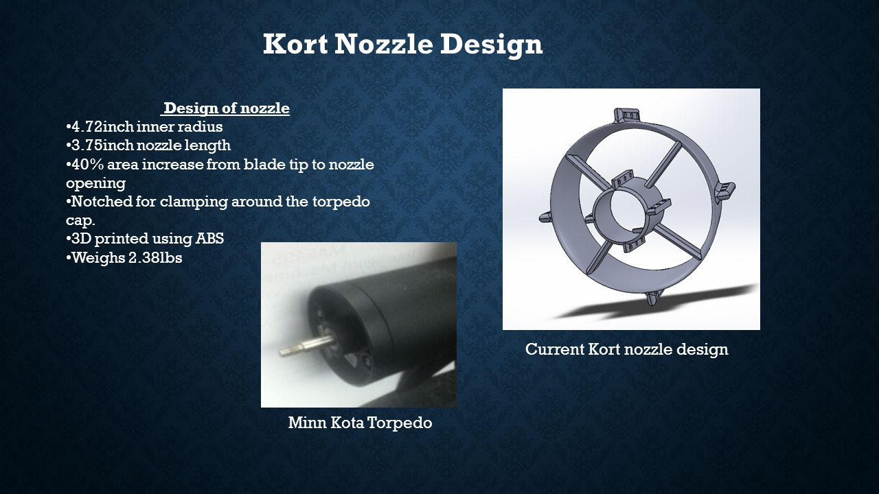 Kort Nozzle Design Design of nozzle 4.72inch inner radius 3.75inch nozzle length 40% area increase from blade tip to nozzle opening Notched for clamping around the torpedo cap.