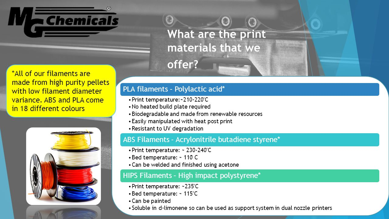 What are the print materials that we offer.