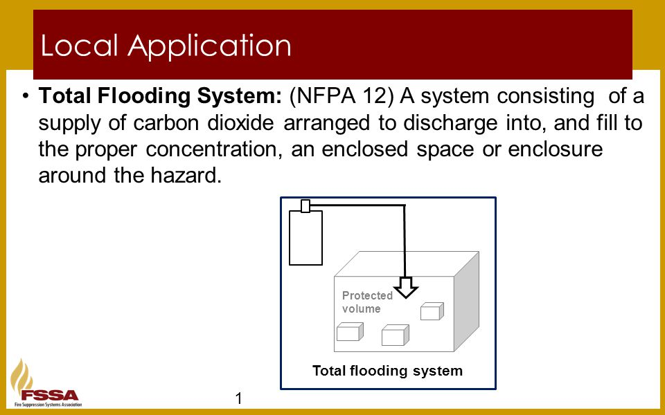 Local Application 1 Total Flooding System: (NFPA 12) A system consisting of a supply of carbon dioxide arranged to discharge into, and fill to the pro