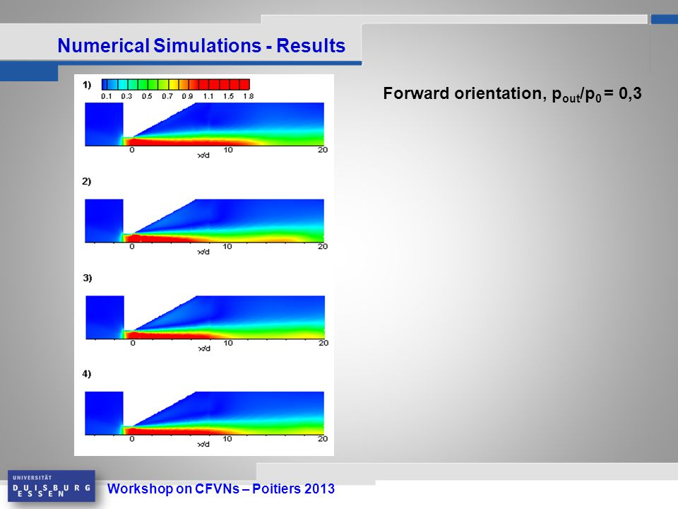 Workshop on CFVNs – Poitiers 2013 Numerical Simulations - Results Forward orientation, p out /p 0 = 0,3