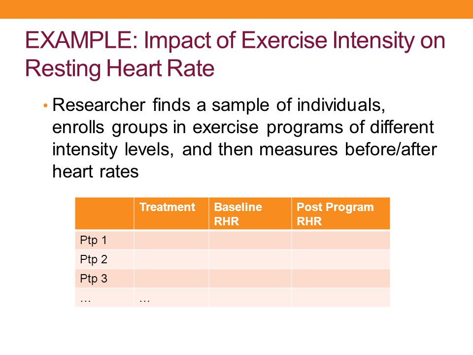 EXAMPLE: Impact of Exercise Intensity on Resting Heart Rate Researcher finds a sample of individuals, enrolls groups in exercise programs of different