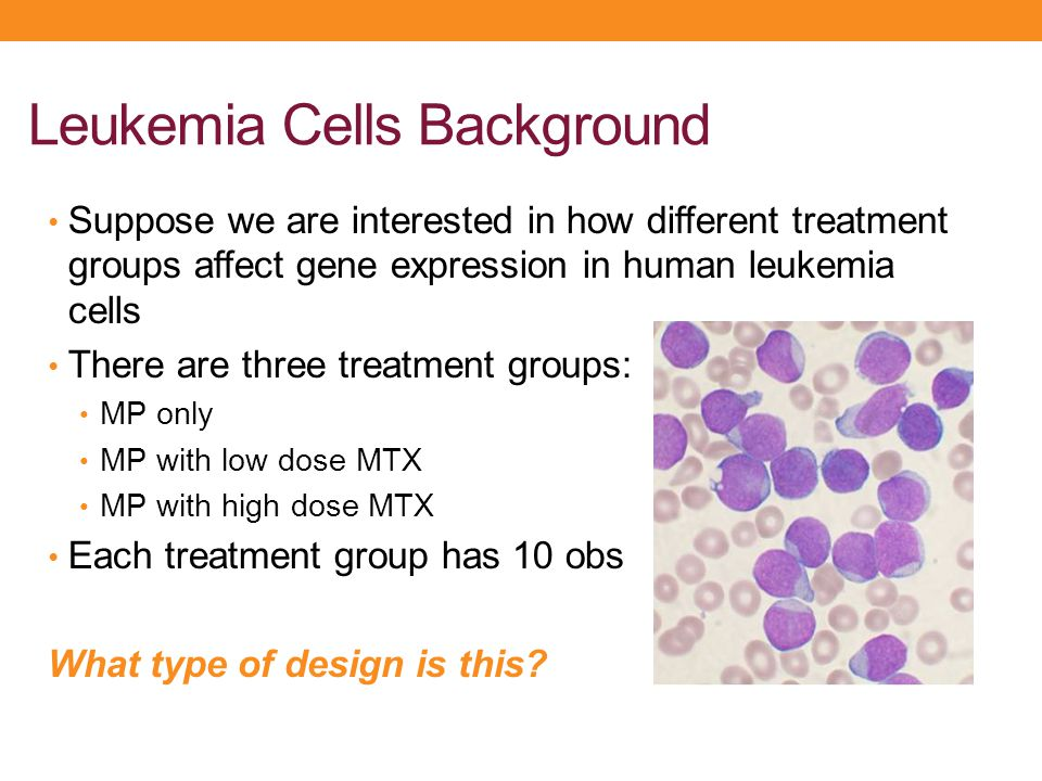 Leukemia Cells Background Suppose we are interested in how different treatment groups affect gene expression in human leukemia cells There are three t