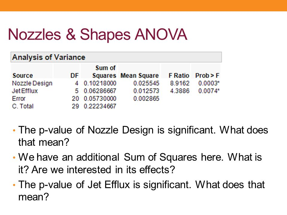 Nozzles & Shapes ANOVA The p-value of Nozzle Design is significant. What does that mean? We have an additional Sum of Squares here. What is it? Are we
