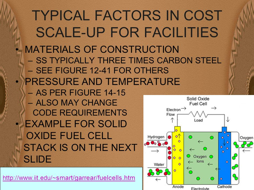 TYPICAL FACTORS IN COST SCALE-UP FOR FACILITIES MATERIALS OF CONSTRUCTION –SS TYPICALLY THREE TIMES CARBON STEEL –SEE FIGURE 12-41 FOR OTHERS PRESSURE AND TEMPERATURE –AS PER FIGURE 14-15 –ALSO MAY CHANGE CODE REQUIREMENTS EXAMPLE FOR SOLID OXIDE FUEL CELL STACK IS ON THE NEXT SLIDE http://www.iit.edu/~ smart/garrear/fuelcells.htm
