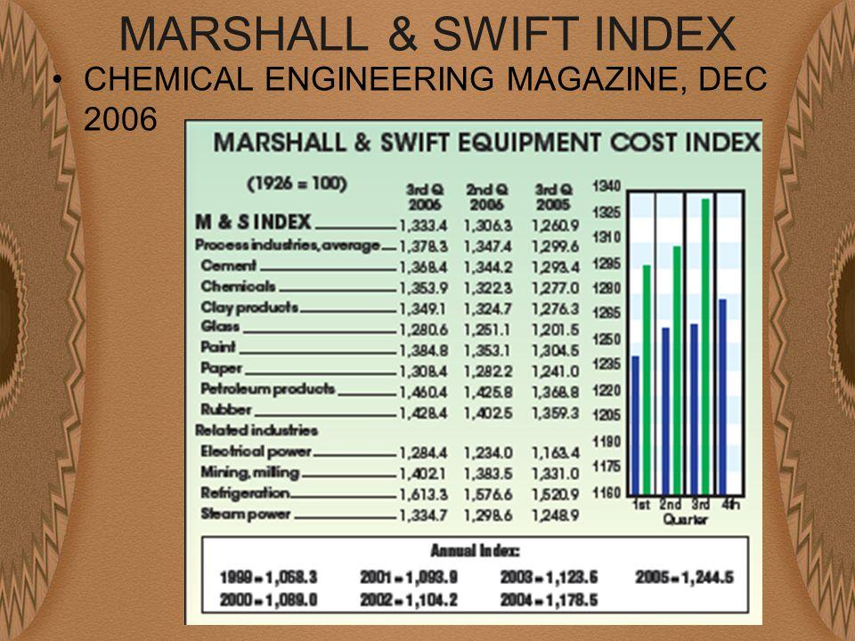 MARSHALL & SWIFT INDEX CHEMICAL ENGINEERING MAGAZINE, DEC 2006