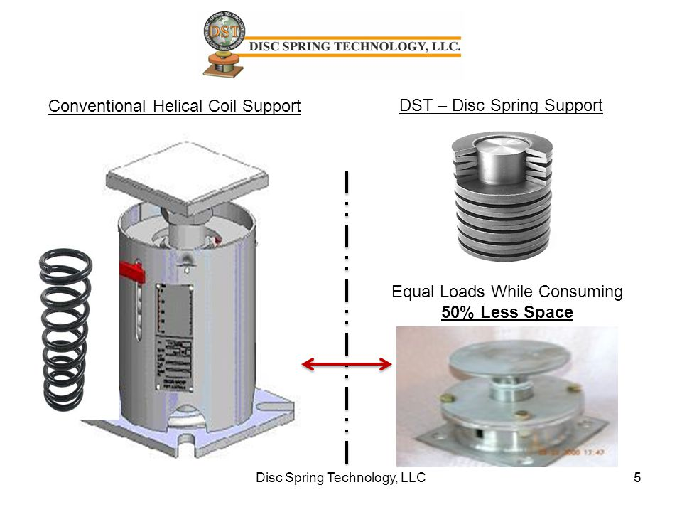 Conventional Helical Coil Support Equal Loads While Consuming 50% Less Space DST – Disc Spring Support Disc Spring Technology, LLC5