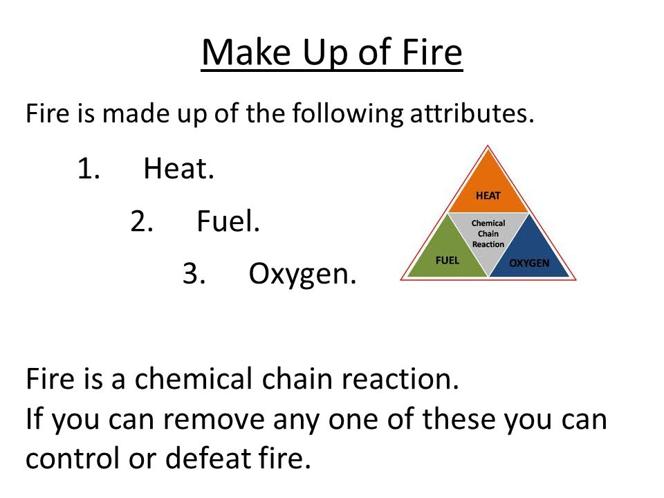 Classes of Fires Class A - Paper, Textiles, Wood, Most Plastics & Rubber Class B -Flammable Liquids Class C -Combustible Gasses Class E -Electrically Energised Equipment Class F -Cooking Oils or Fats
