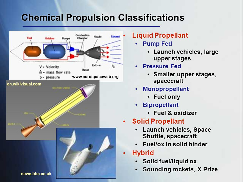 Chemical Propulsion Classifications Liquid Propellant Pump Fed Launch vehicles, large upper stages Pressure Fed Smaller upper stages, spacecraft Monop