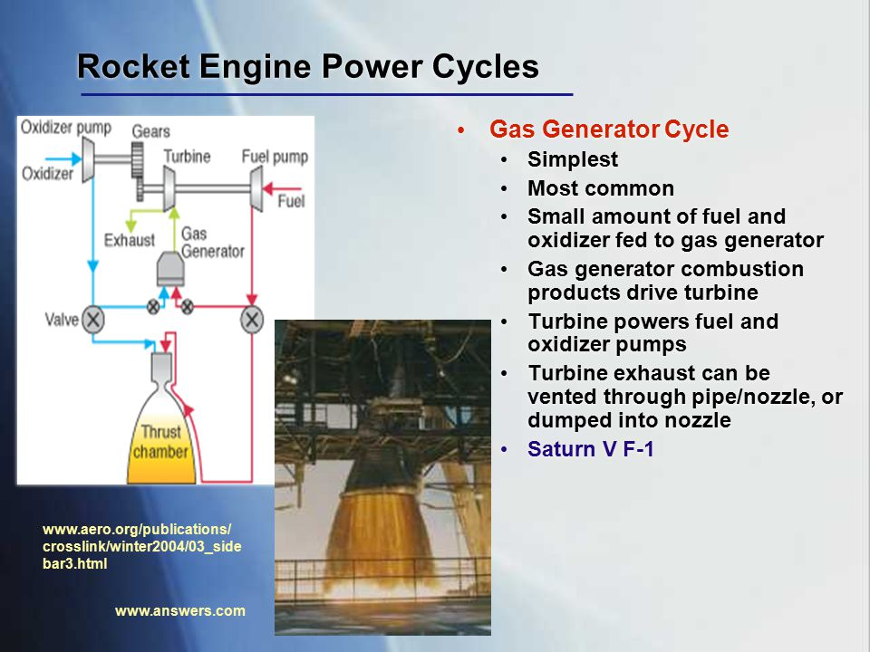 Rocket Engine Power Cycles Gas Generator Cycle Simplest Most common Small amount of fuel and oxidizer fed to gas generator Gas generator combustion pr