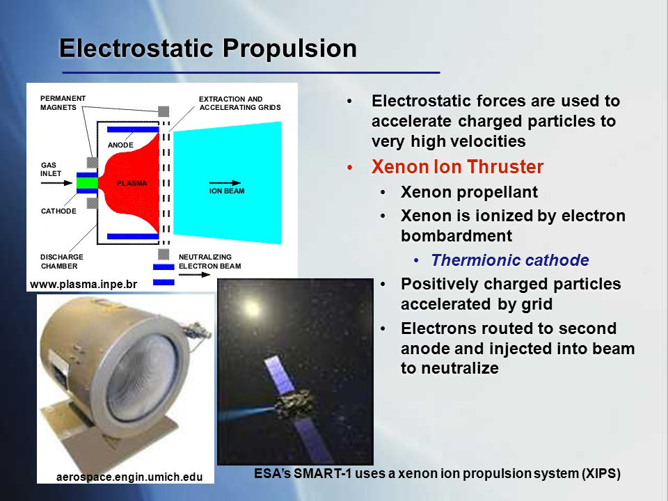 Electrostatic Propulsion Electrostatic forces are used to accelerate charged particles to very high velocities Xenon Ion Thruster Xenon propellant Xen