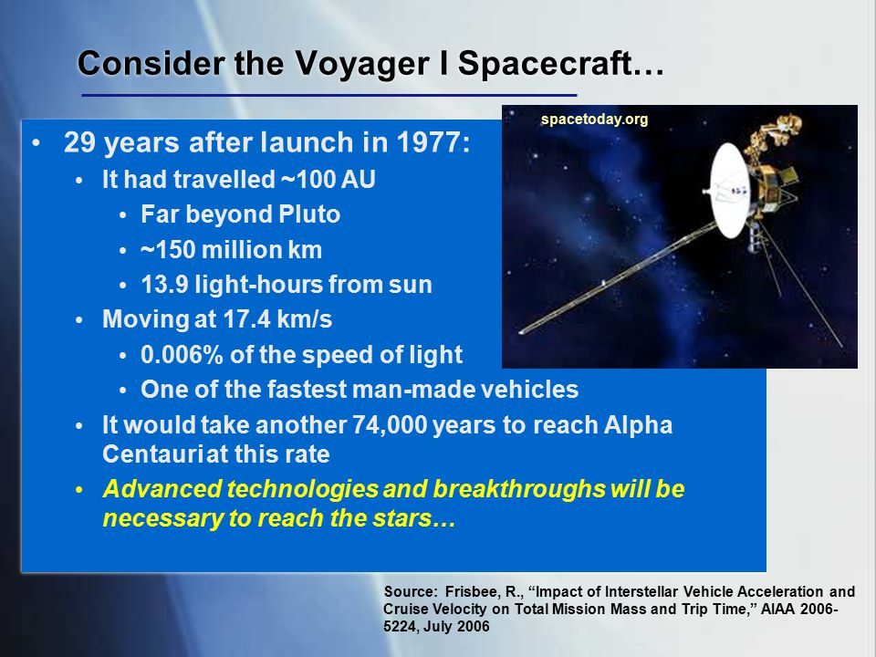 Consider the Voyager I Spacecraft… 29 years after launch in 1977: It had travelled ~100 AU Far beyond Pluto ~150 million km 13.9 light-hours from sun