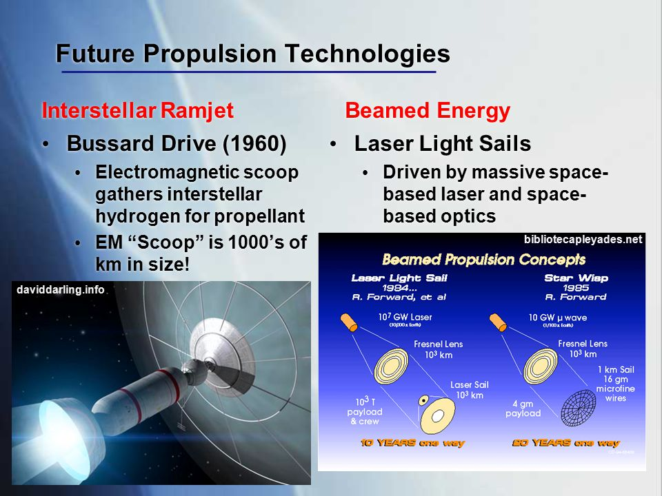 Future Propulsion Technologies Interstellar Ramjet Bussard Drive (1960) Electromagnetic scoop gathers interstellar hydrogen for propellant EM Scoop is 1000's of km in size.