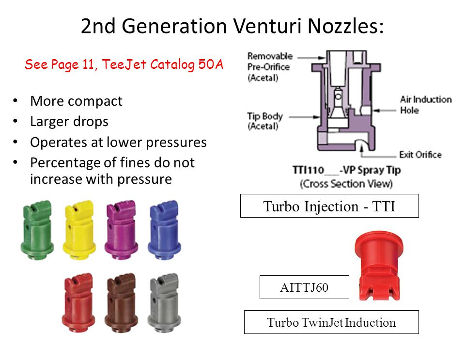 2nd Generation Venturi Nozzles: More compact Larger drops Operates at lower pressures Percentage of fines do not increase with pressure Turbo Injectio