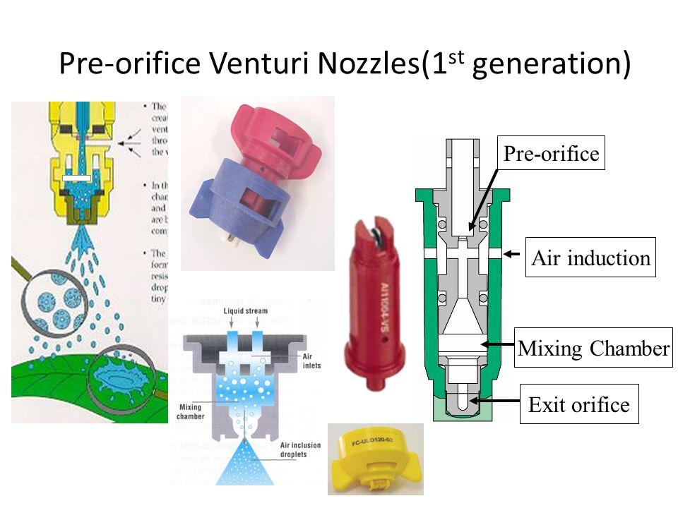 Pre-orifice Venturi Nozzles(1 st generation) Pre-orifice Air induction Exit orifice Mixing Chamber