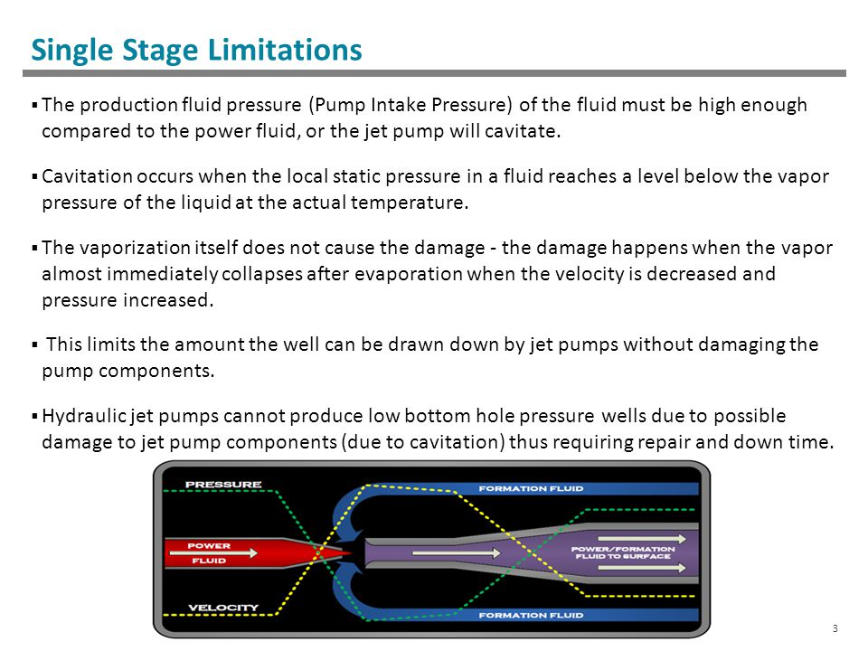 3 Single Stage Limitations  The production fluid pressure (Pump Intake Pressure) of the fluid must be high enough compared to the power fluid, or the jet pump will cavitate.