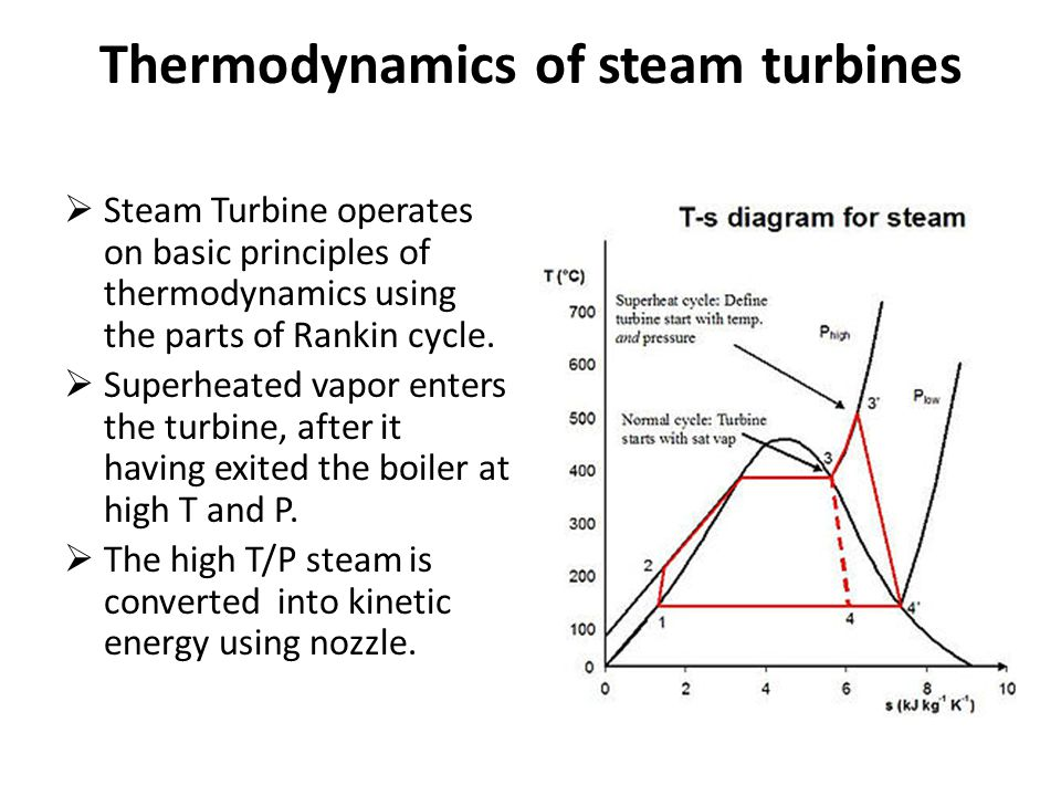Thermodynamics of steam turbines  Steam Turbine operates on basic principles of thermodynamics using the parts of Rankin cycle.