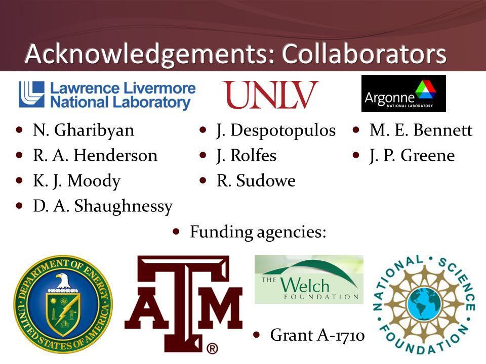 N. Gharibyan R. A. Henderson K. J. Moody D. A. Shaughnessy Grant A-1710 J. Despotopulos J. Rolfes R. Sudowe M. E. Bennett J. P. Greene Funding agencie