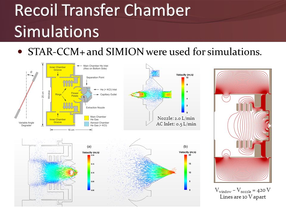STAR-CCM+ and SIMION were used for simulations. V window – V nozzle = 420 V Lines are 10 V apart Nozzle: 2.0 L/min AC Inlet: 0.5 L/min