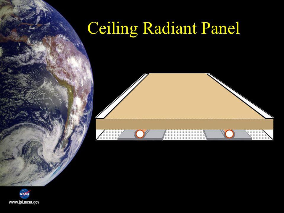 Ceiling Radiant Panel
