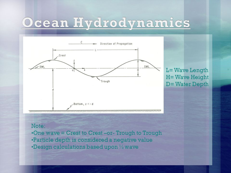 L= Wave Length H= Wave Height D= Water Depth Note: One wave = Crest to Crest –or- Trough to Trough Particle depth is considered a negative value Design calculations based upon ½wave