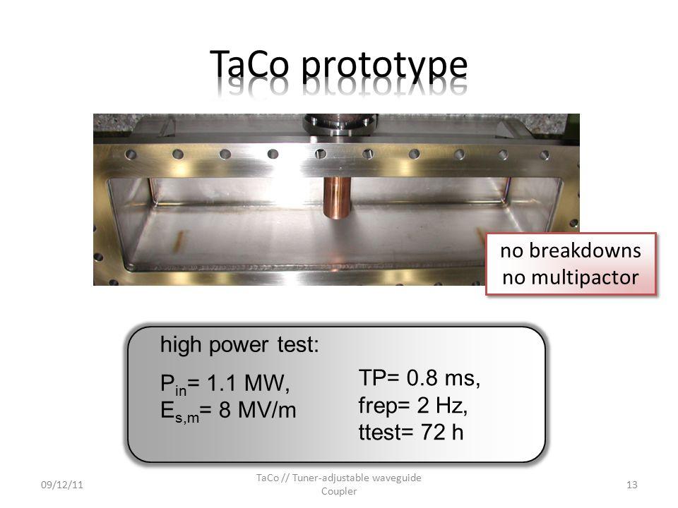 TaCo // Tuner-adjustable waveguide Coupler TP= 0.8 ms, frep= 2 Hz, ttest= 72 h high power test: P in = 1.1 MW, E s,m = 8 MV/m 09/12/1113 no breakdowns
