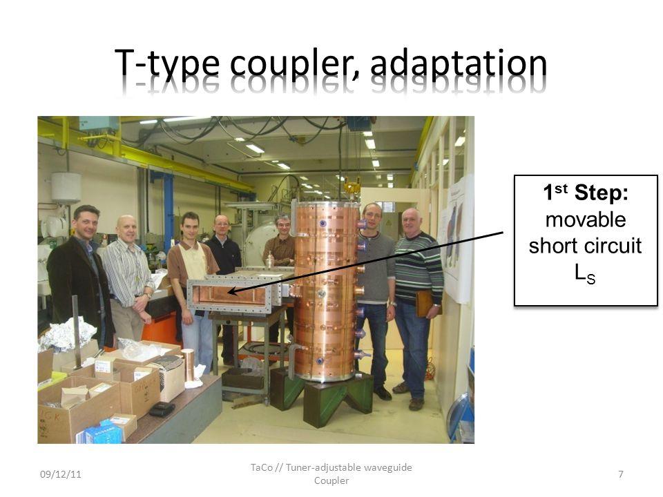 09/12/11 TaCo // Tuner-adjustable waveguide Coupler 7 1 st Step: movable short circuit L S 1 st Step: movable short circuit L S