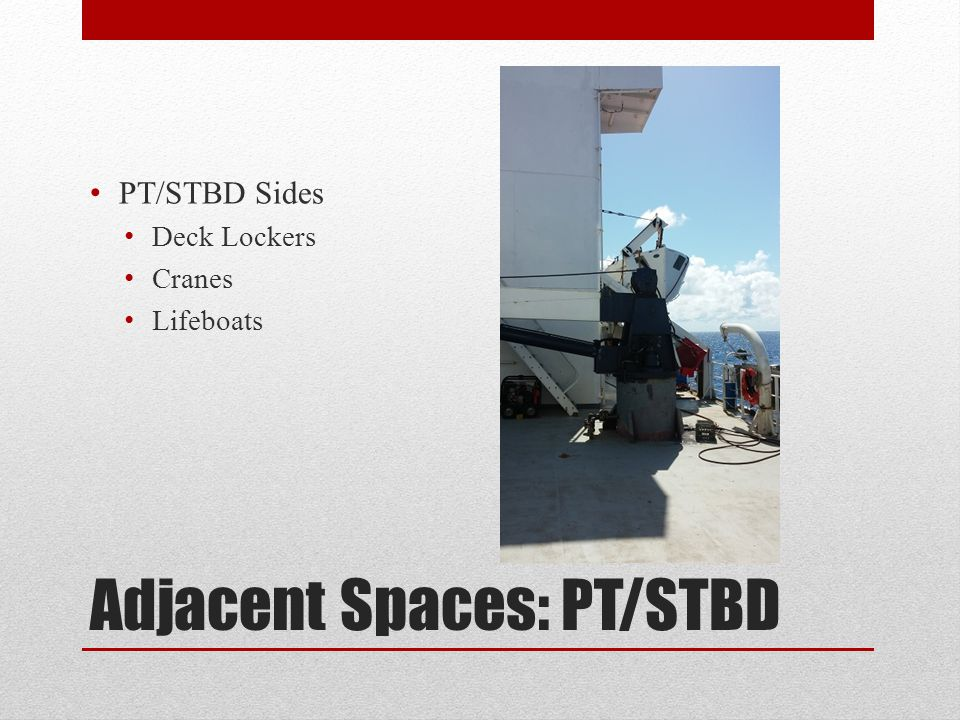 Adjacent Spaces: Above Staterooms Open Space Fast rescue boats