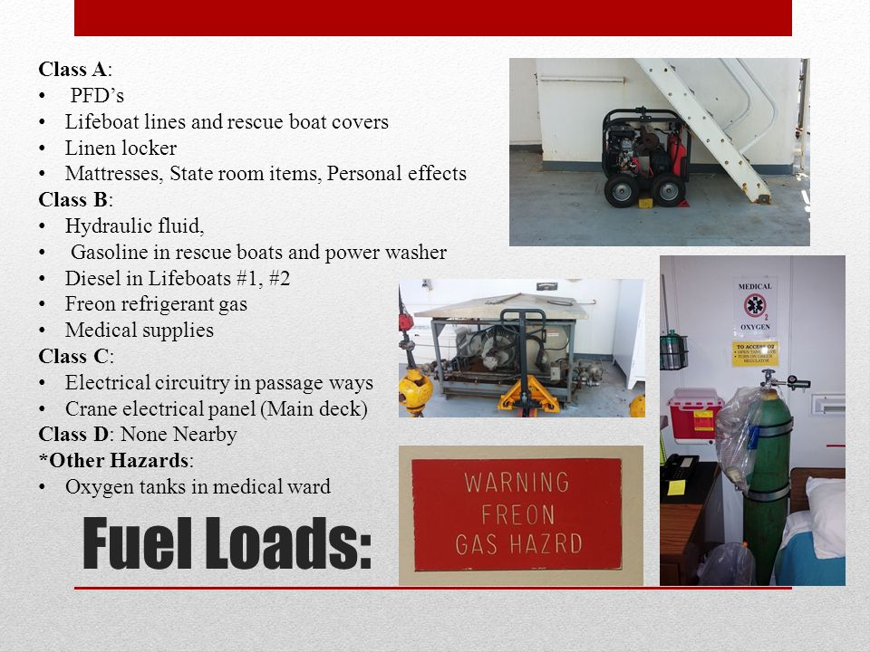 Fuel Loads: Class A: PFD's Lifeboat lines and rescue boat covers Linen locker Mattresses, State room items, Personal effects Class B: Hydraulic fluid, Gasoline in rescue boats and power washer Diesel in Lifeboats #1, #2 Freon refrigerant gas Medical supplies Class C: Electrical circuitry in passage ways Crane electrical panel (Main deck) Class D: None Nearby *Other Hazards: Oxygen tanks in medical ward