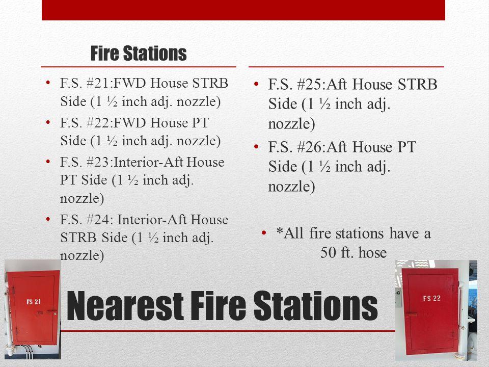 Nearest Fire Extinguishers Powder (6)10 lb CO ₂ (2) 15 lb