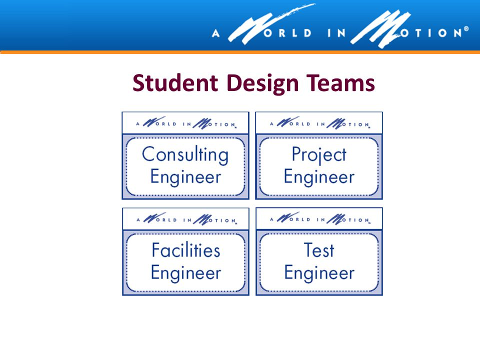 Project Engineer - helping members understand the team's task - leading team discussions - checking to see the team's task is complete