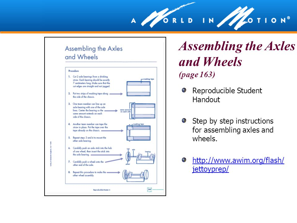 Reproducible Student Handout Step by step instructions for assembling axles and wheels. http://www.awim.org/flash/ jettoyprep/ Assembling the Axles an