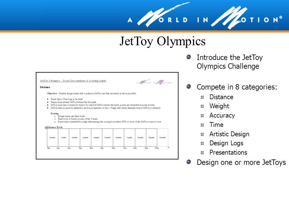 JetToy Olympics Introduce the JetToy Olympics Challenge Compete in 8 categories: Distance Weight Accuracy Time Artistic Design Design Logs Presentatio