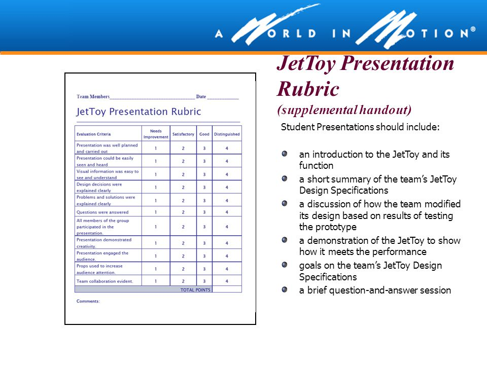 Student Presentations should include: an introduction to the JetToy and its function a short summary of the team's JetToy Design Specifications a disc