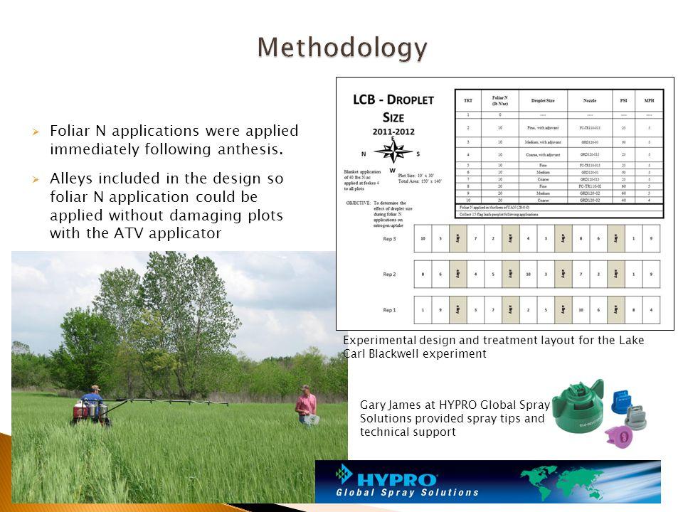  Foliar N applications were applied immediately following anthesis.