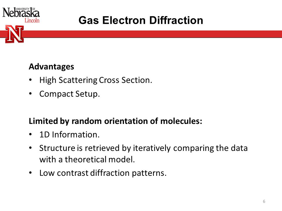 Gas Electron Diffraction Advantages High Scattering Cross Section. Compact Setup. Limited by random orientation of molecules: 1D Information. Structur
