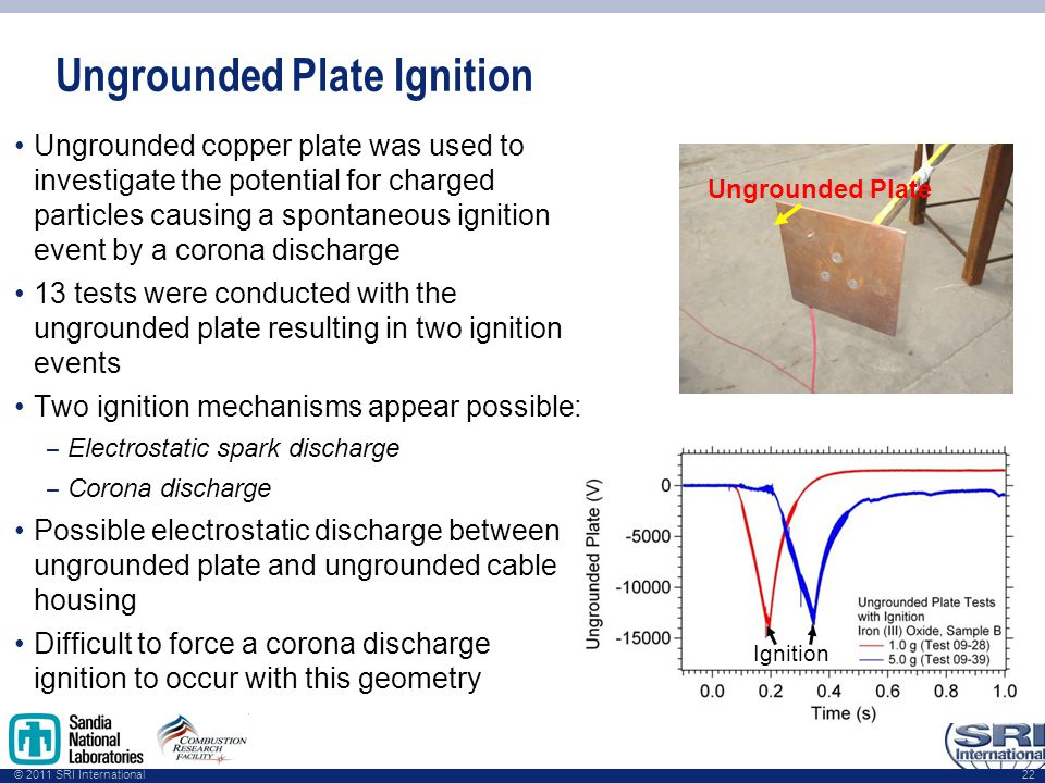 © 2011 SRI International Ungrounded Plate Ignition 22 Ungrounded Plate Ungrounded copper plate was used to investigate the potential for charged particles causing a spontaneous ignition event by a corona discharge 13 tests were conducted with the ungrounded plate resulting in two ignition events Two ignition mechanisms appear possible: – Electrostatic spark discharge – Corona discharge Possible electrostatic discharge between ungrounded plate and ungrounded cable housing Difficult to force a corona discharge ignition to occur with this geometry Ignition