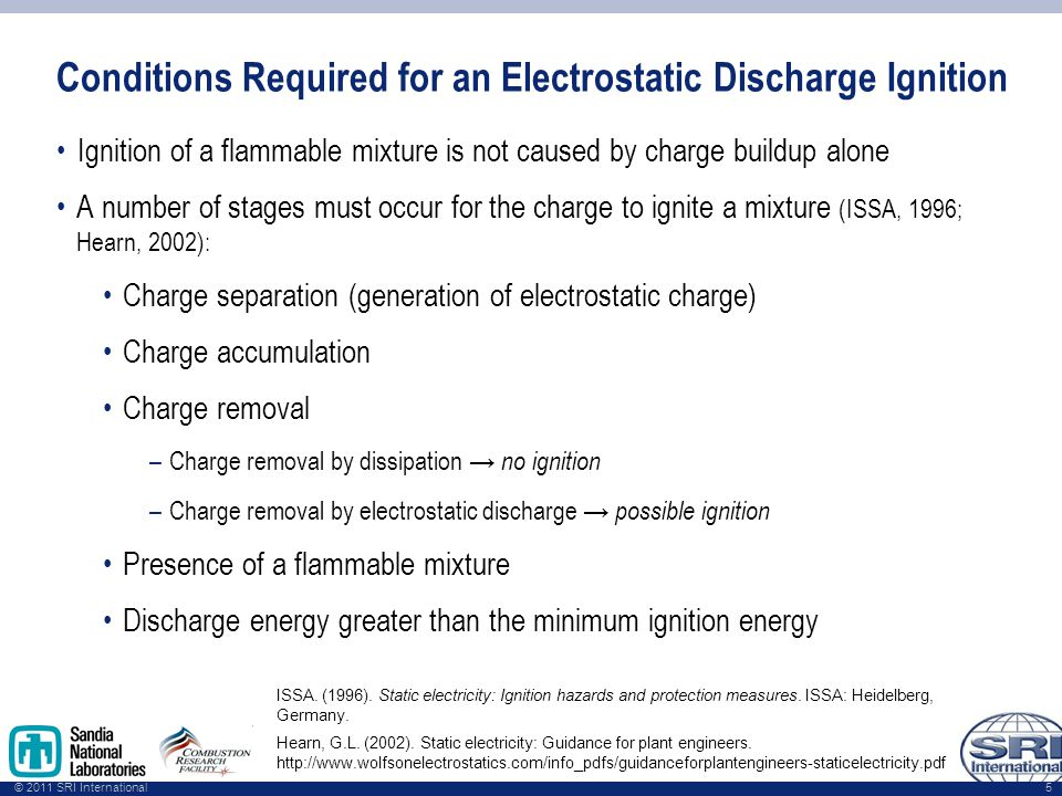 © 2011 SRI International Conditions Required for an Electrostatic Discharge Ignition Ignition of a flammable mixture is not caused by charge buildup alone A number of stages must occur for the charge to ignite a mixture (ISSA, 1996; Hearn, 2002): Charge separation (generation of electrostatic charge) Charge accumulation Charge removal –Charge removal by dissipation → no ignition –Charge removal by electrostatic discharge → possible ignition Presence of a flammable mixture Discharge energy greater than the minimum ignition energy 5 ISSA.