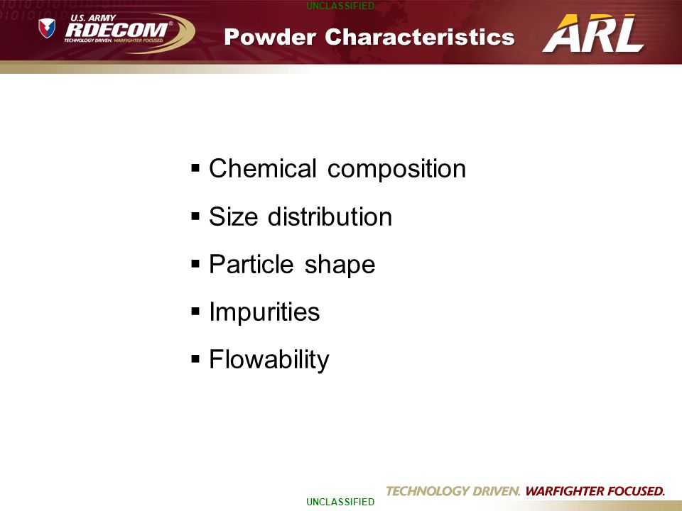 UNCLASSIFIED Powder Characteristics  Chemical composition  Size distribution  Particle shape  Impurities  Flowability