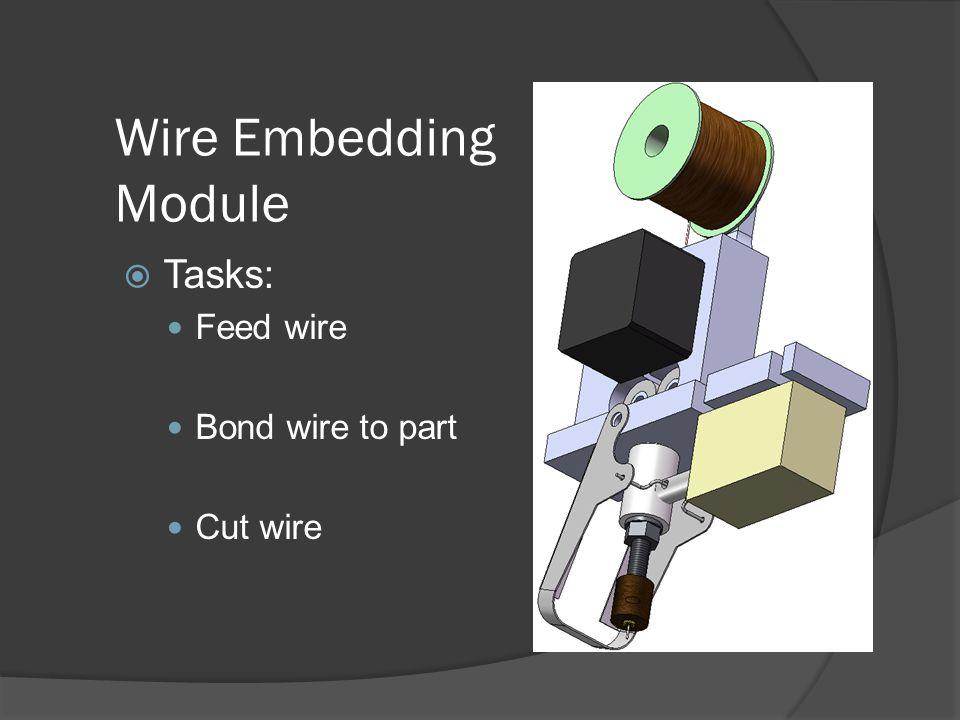 Wire Embedding Module  Tasks: Feed wire Bond wire to part Cut wire